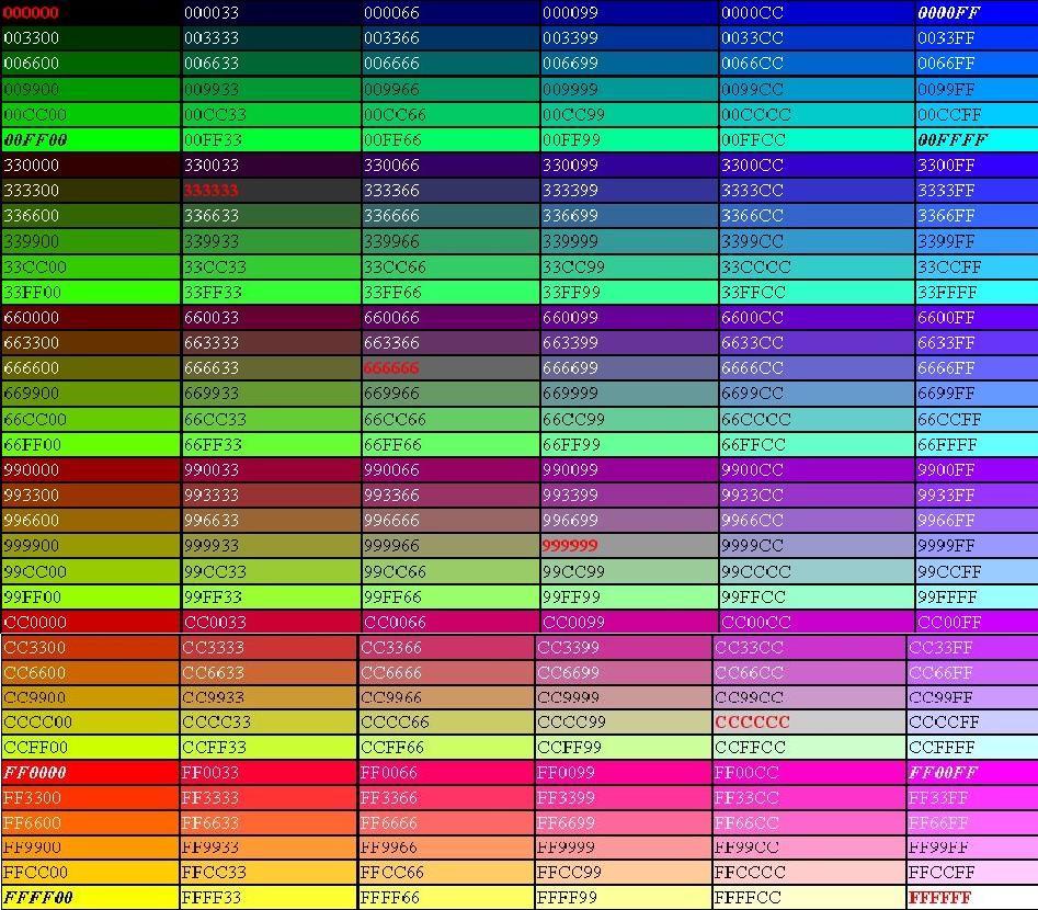 Как сделать цвет ника в копателе онлайн